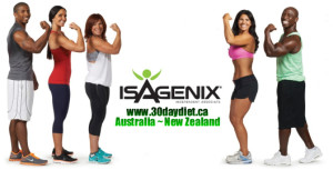 health and wellness programs in Australia